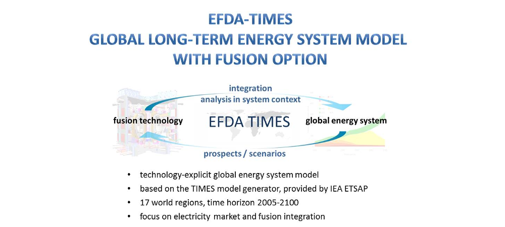 EFDA-times global long-term energy system model with fusion option